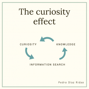 the curiosity effect